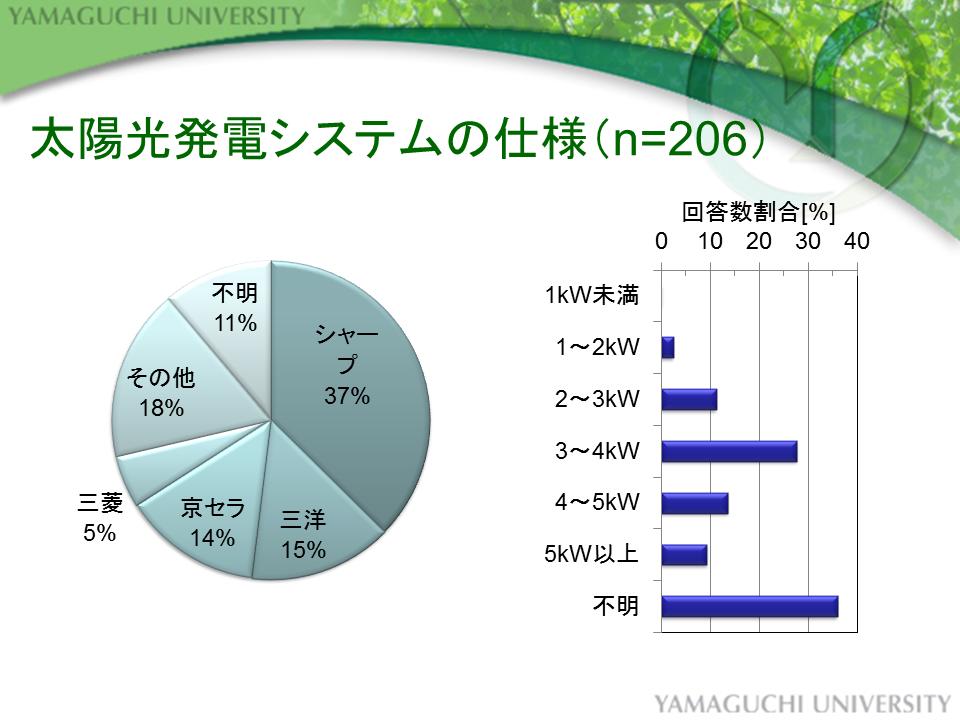 スライド11 太陽光発電システムの仕様